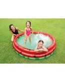 Watermelon Pool